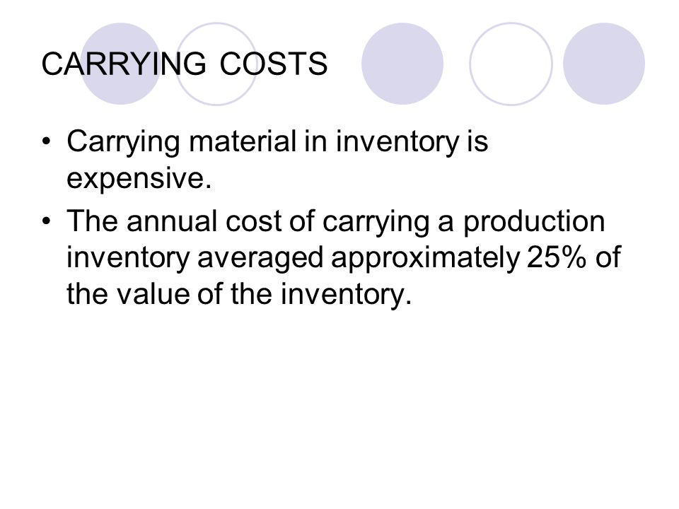 CARRYING COSTS Carrying material in inventory is expensive.