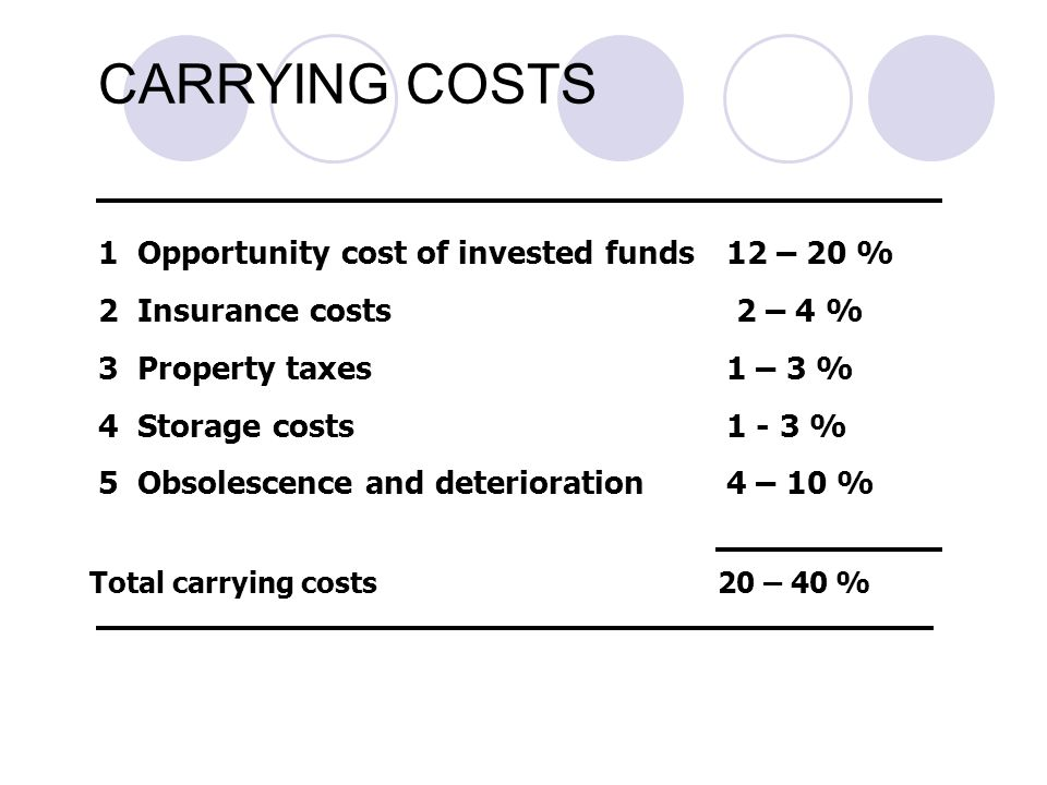 CARRYING COSTS Opportunity cost of invested funds 12 – 20 %
