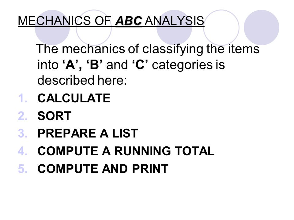 MECHANICS OF ABC ANALYSIS
