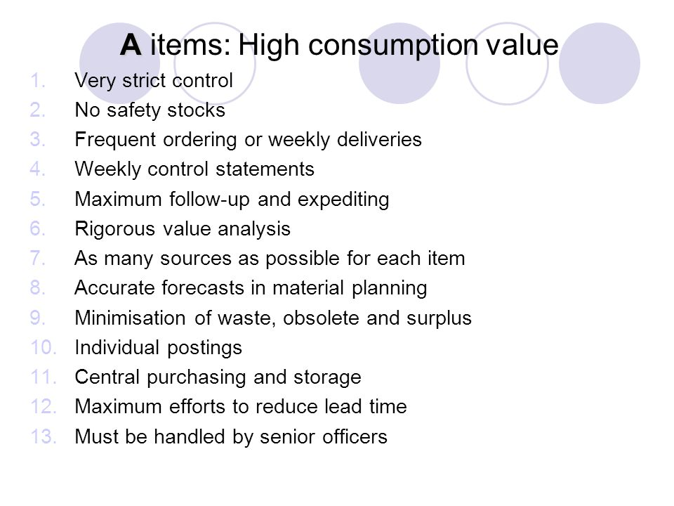 A items: High consumption value