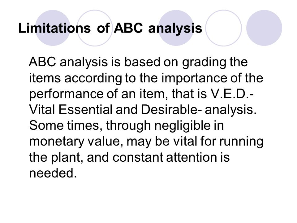 Limitations of ABC analysis