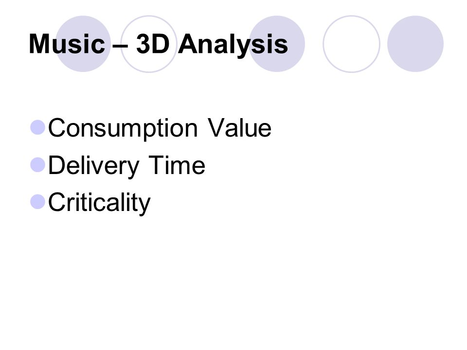 Music – 3D Analysis Consumption Value Delivery Time Criticality