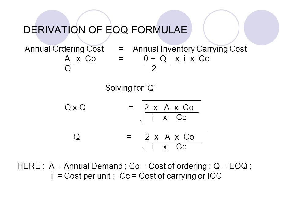 DERIVATION OF EOQ FORMULAE