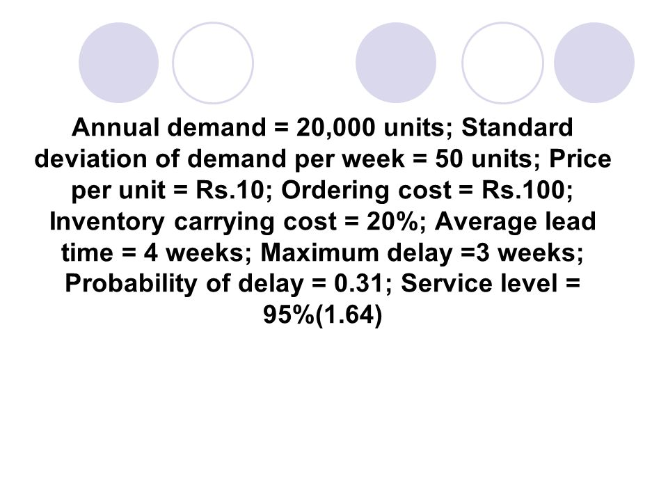 Annual demand = 20,000 units; Standard deviation of demand per week = 50 units; Price per unit = Rs.10; Ordering cost = Rs.100; Inventory carrying cost = 20%; Average lead time = 4 weeks; Maximum delay =3 weeks; Probability of delay = 0.31; Service level = 95%(1.64)