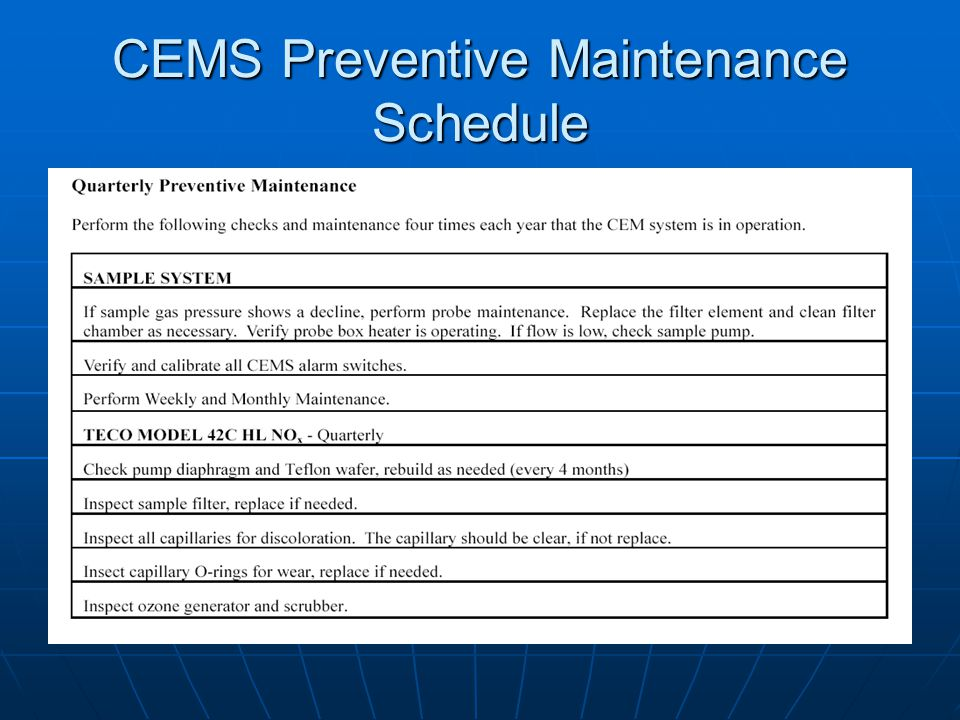 CEMS Preventive Maintenance Schedule