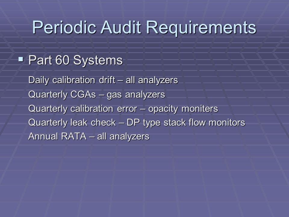 Periodic Audit Requirements