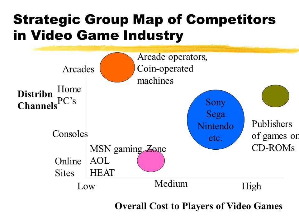 strategic group map of the video game industry Essay on week 5 case analysis: video game console industry in 2012 1266 words | 6 pages week 5 case analysis: video game console industry in 2012 grantham university ba490 business policy and strategy case analysis: video game console industry in 2012 page 1 executive summary the video game console industry is a very competitive segment.