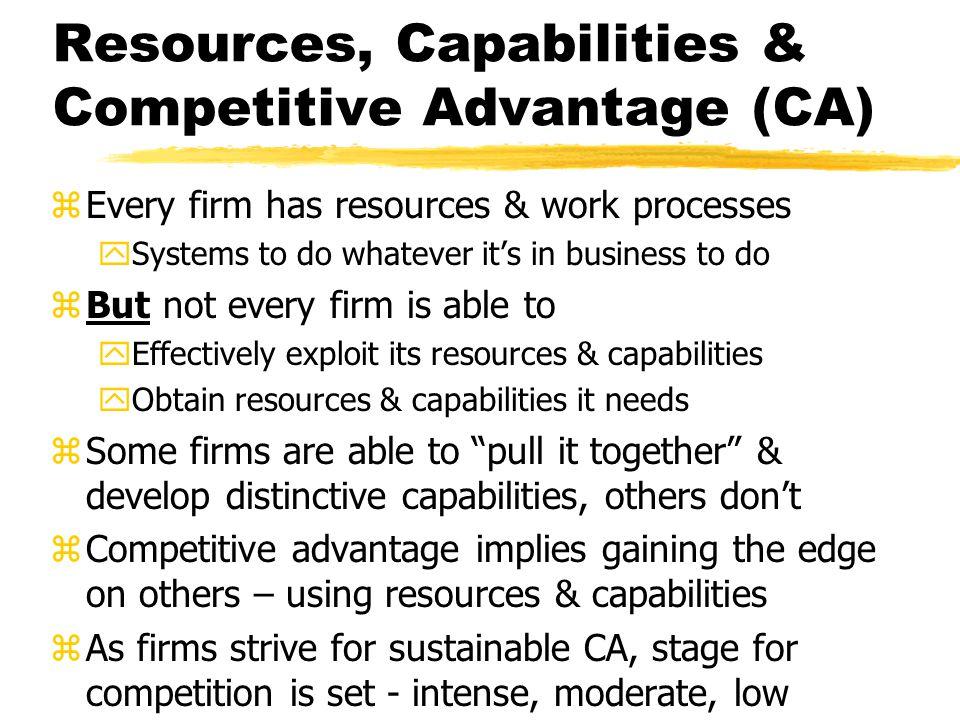 Resources, Capabilities & Competitive Advantage (CA)