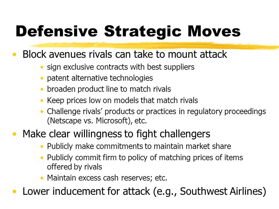 Defensive Strategic Moves