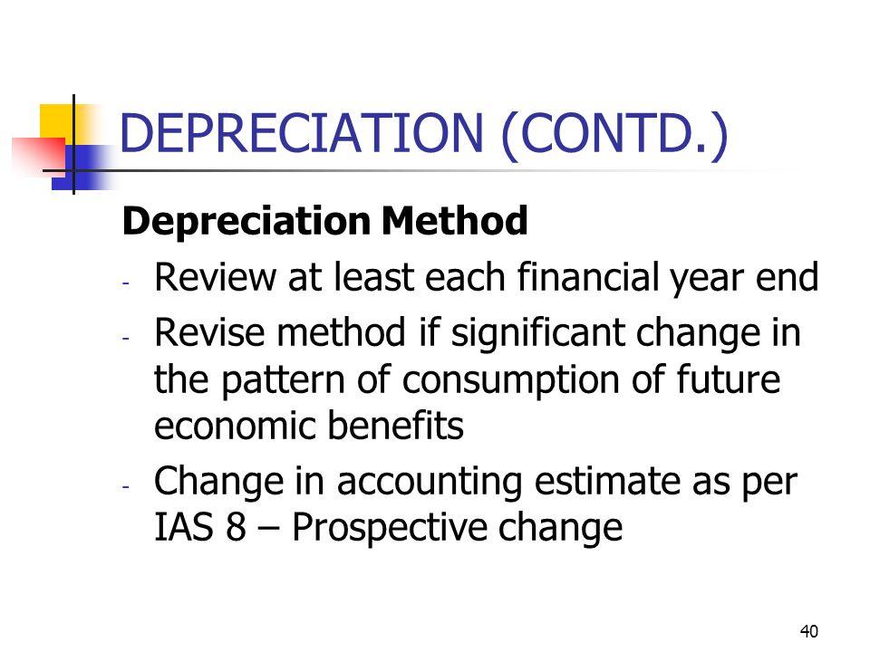 DEPRECIATION (CONTD.) Depreciation Method
