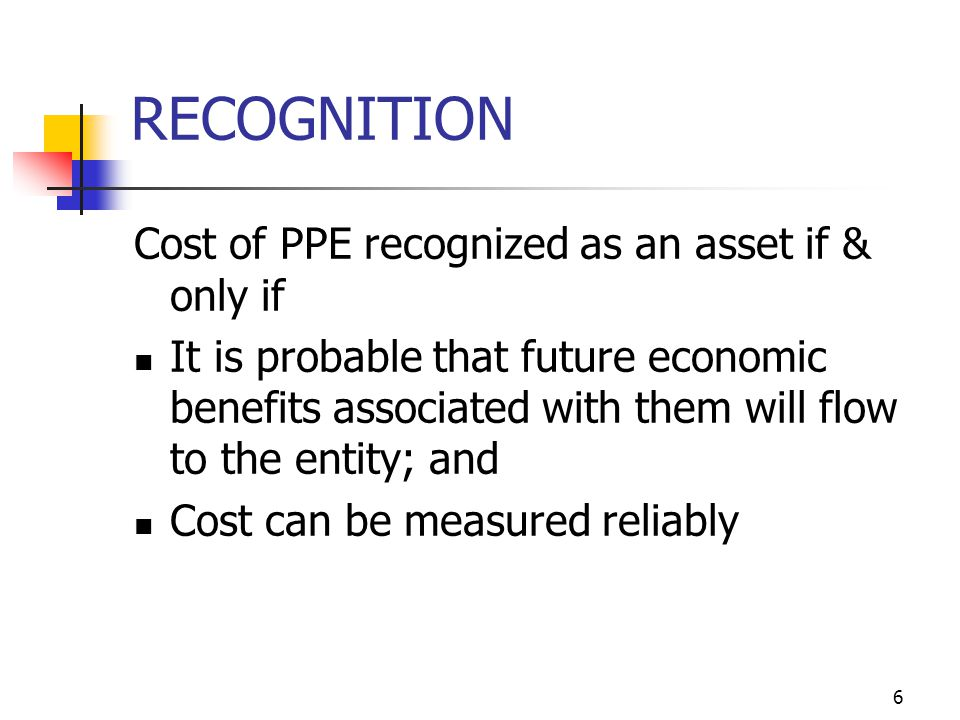 RECOGNITION Cost of PPE recognized as an asset if & only if