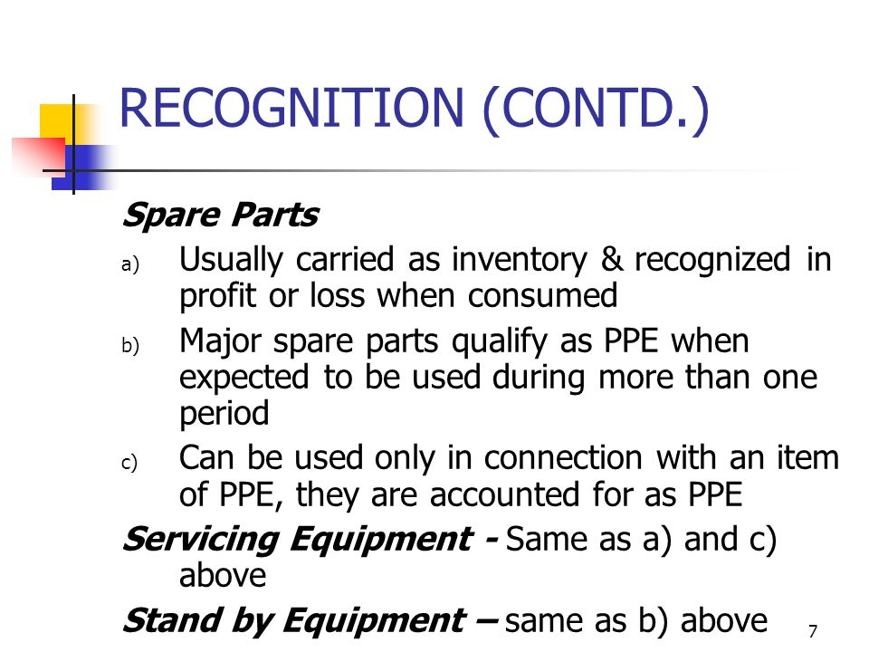 RECOGNITION (CONTD.) Spare Parts