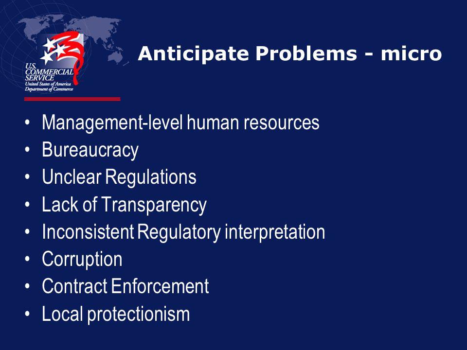 Anticipate Problems - micro