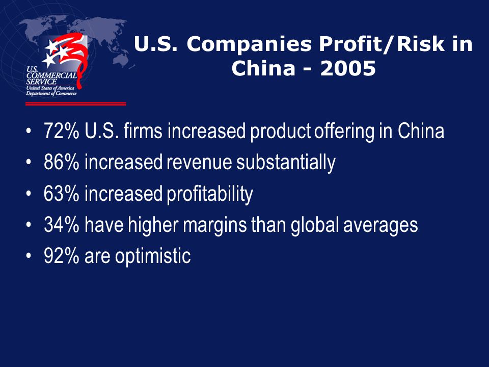 U.S. Companies Profit/Risk in China - 2005