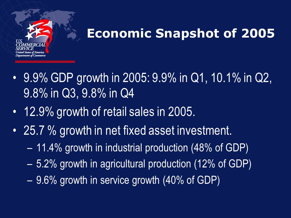 12.9% growth of retail sales in 2005.