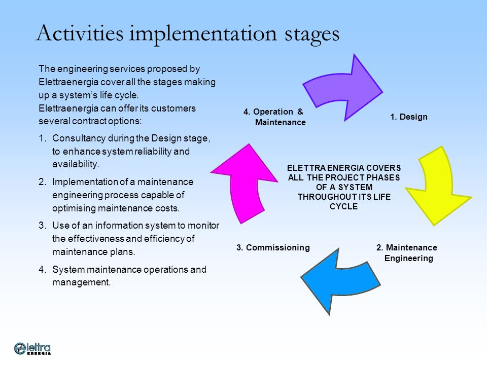 Activities implementation stages