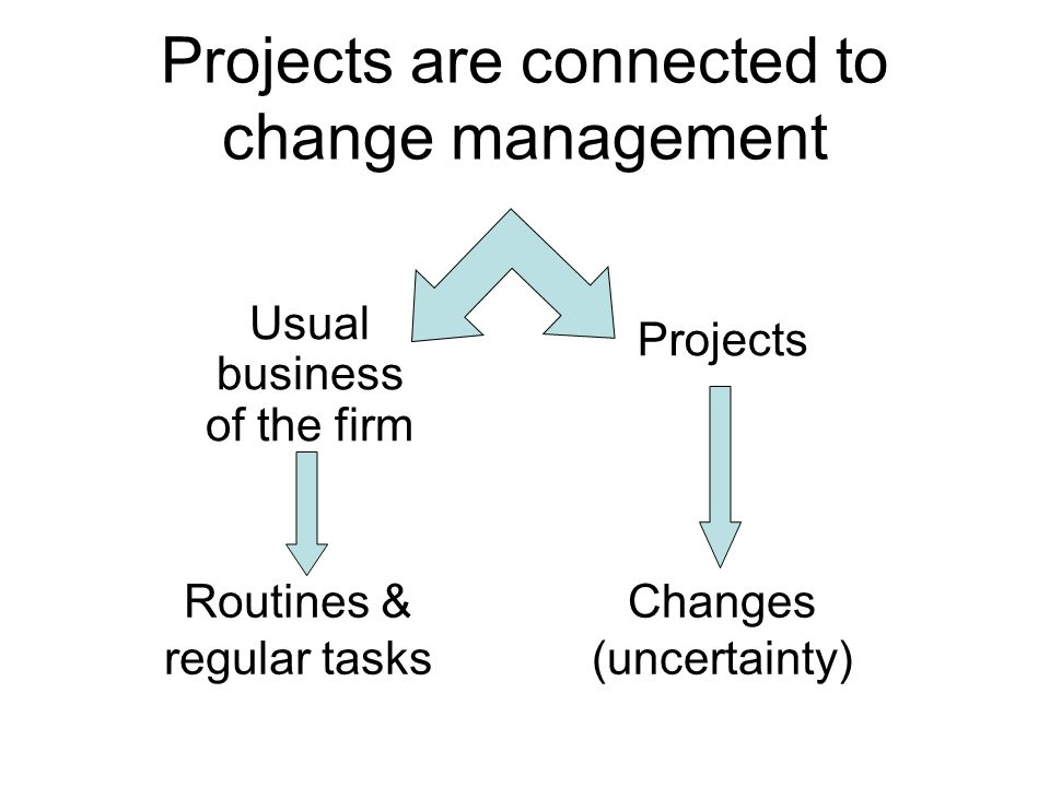 Projects are connected to change management