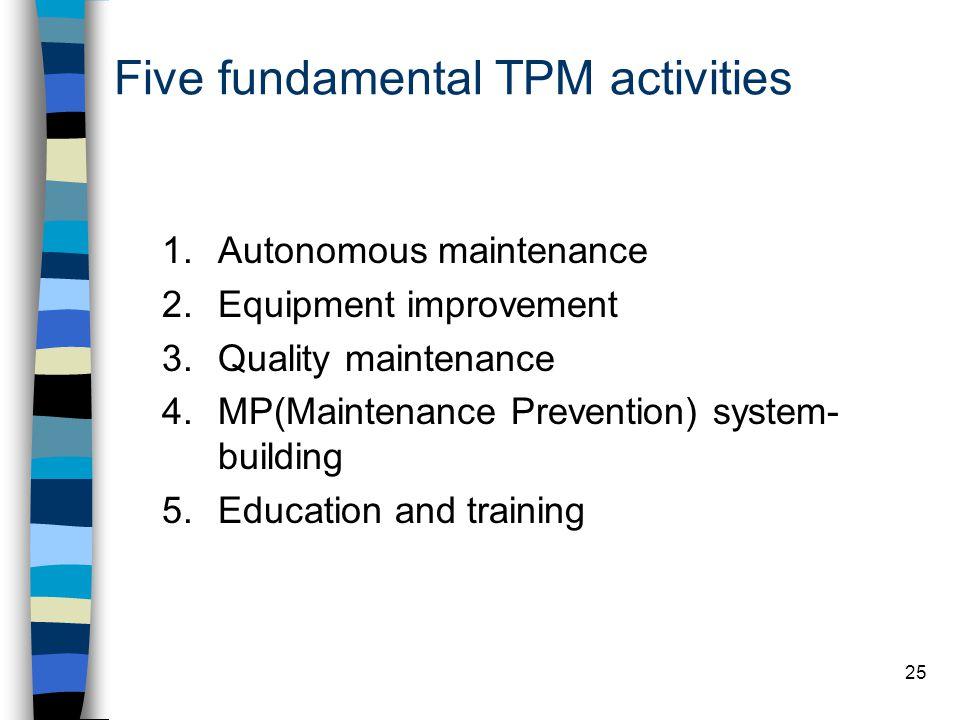 Five fundamental TPM activities