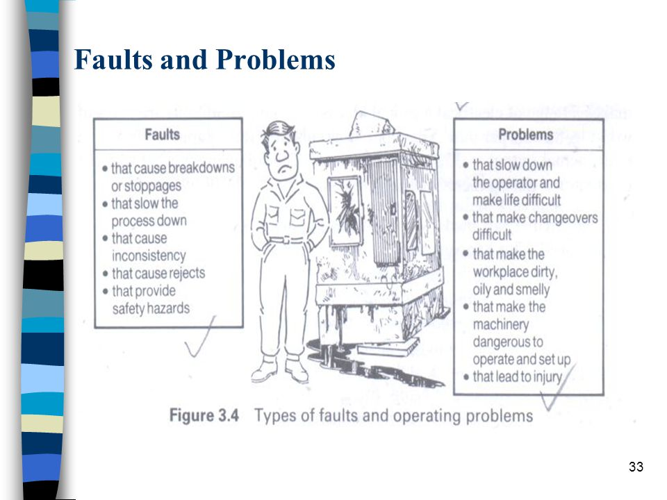 Faults and Problems