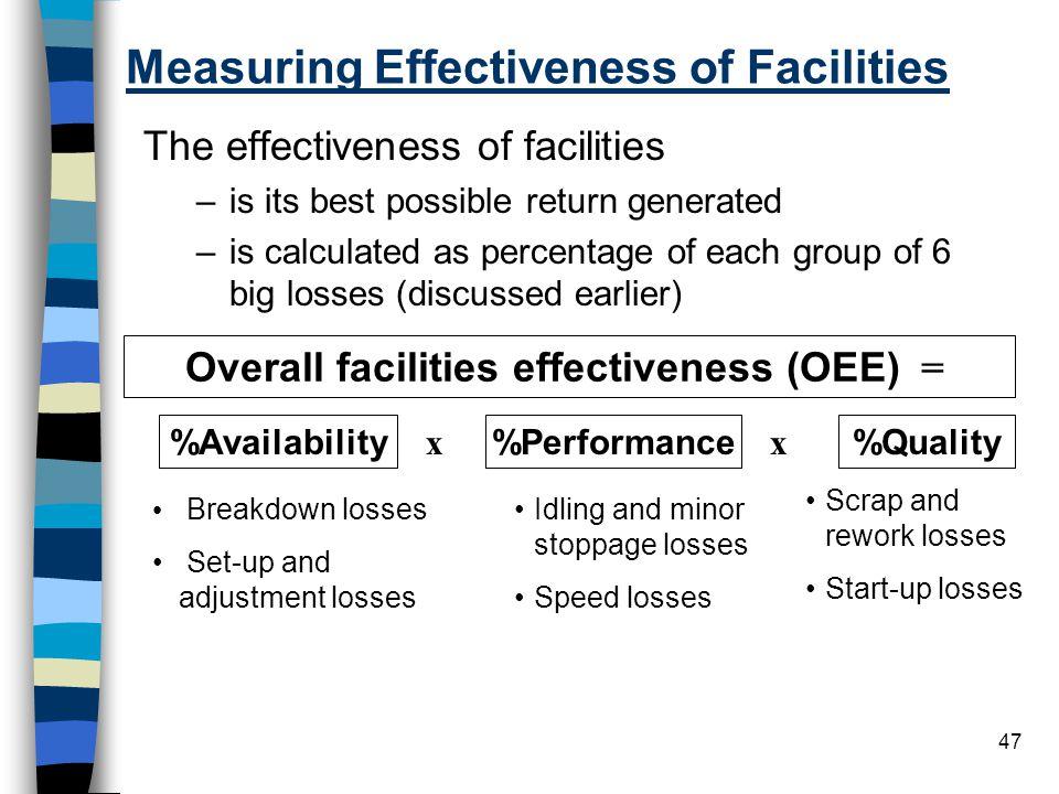 Measuring Effectiveness of Facilities