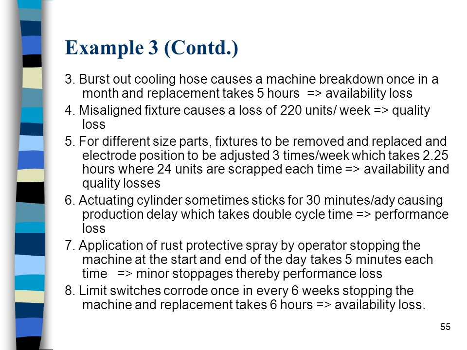 Example 3 (Contd.) 3. Burst out cooling hose causes a machine breakdown once in a month and replacement takes 5 hours => availability loss.