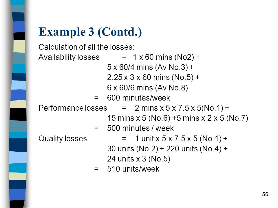Example 3 (Contd.) Calculation of all the losses: