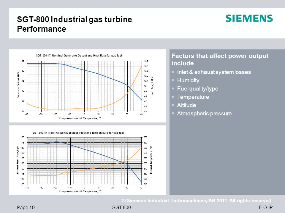 SGT-800 Industrial gas turbine Performance