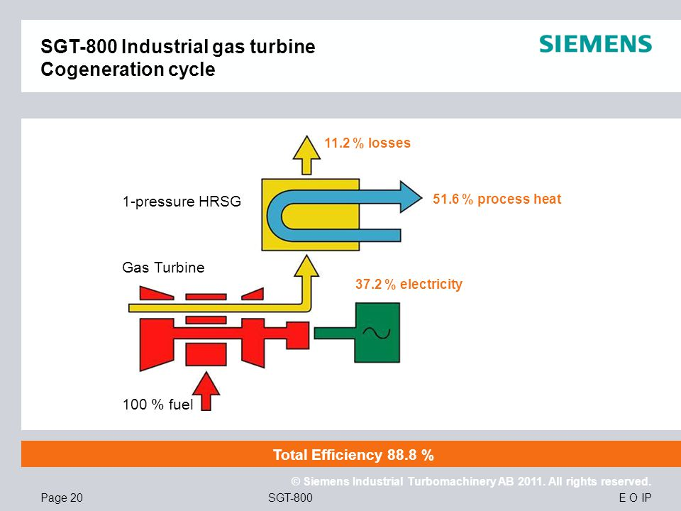 SGT-800 Industrial gas turbine Cogeneration cycle