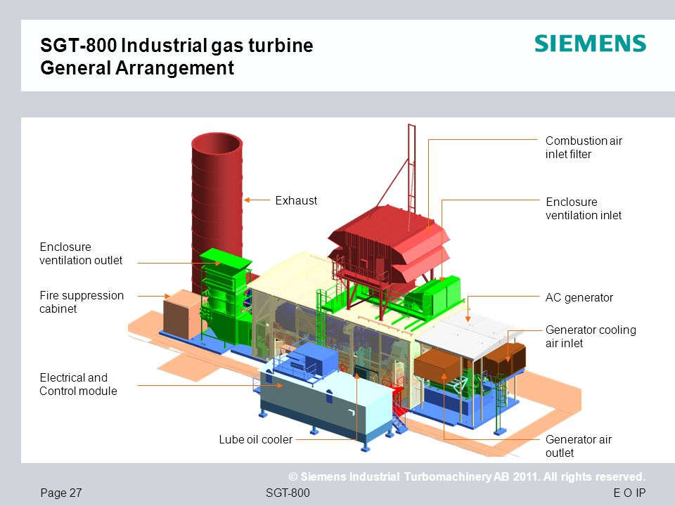 SGT-800 Industrial gas turbine General Arrangement