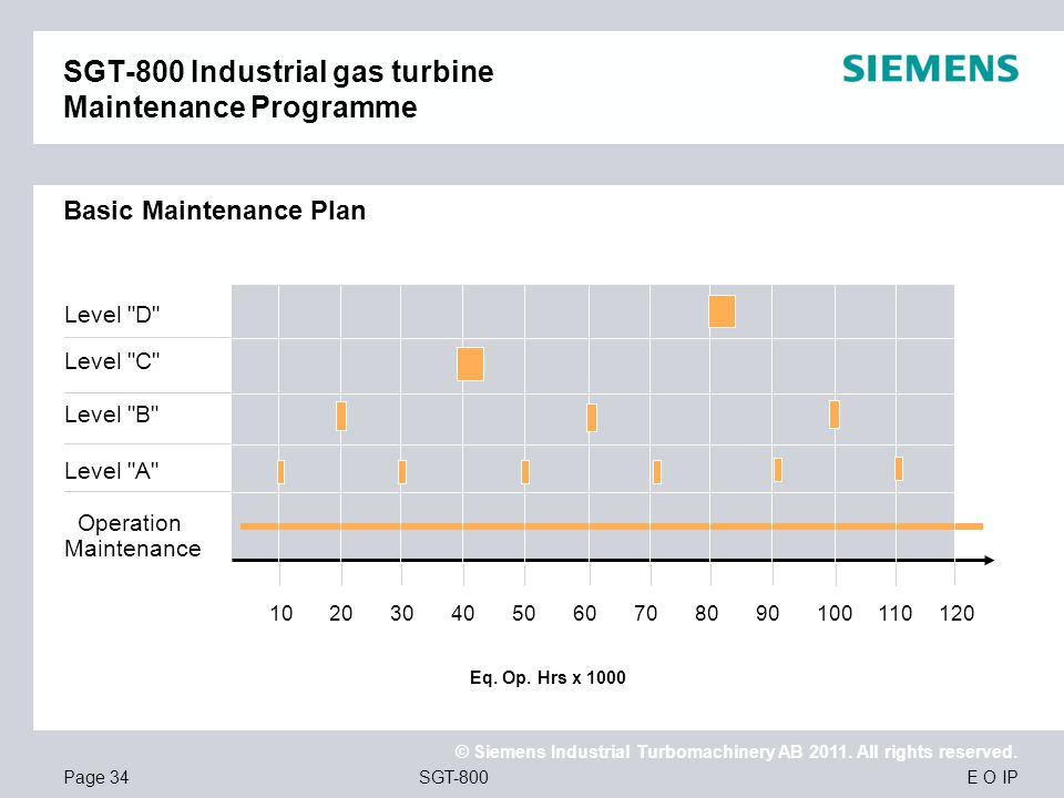 SGT-800 Industrial gas turbine Maintenance Programme
