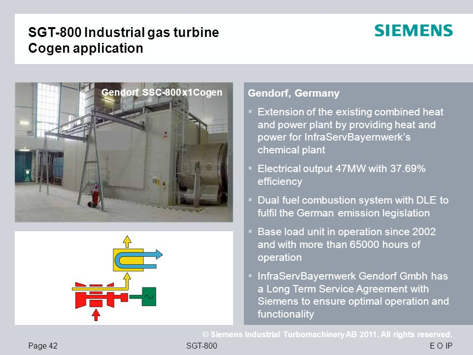 SGT-800 Industrial gas turbine Cogen application