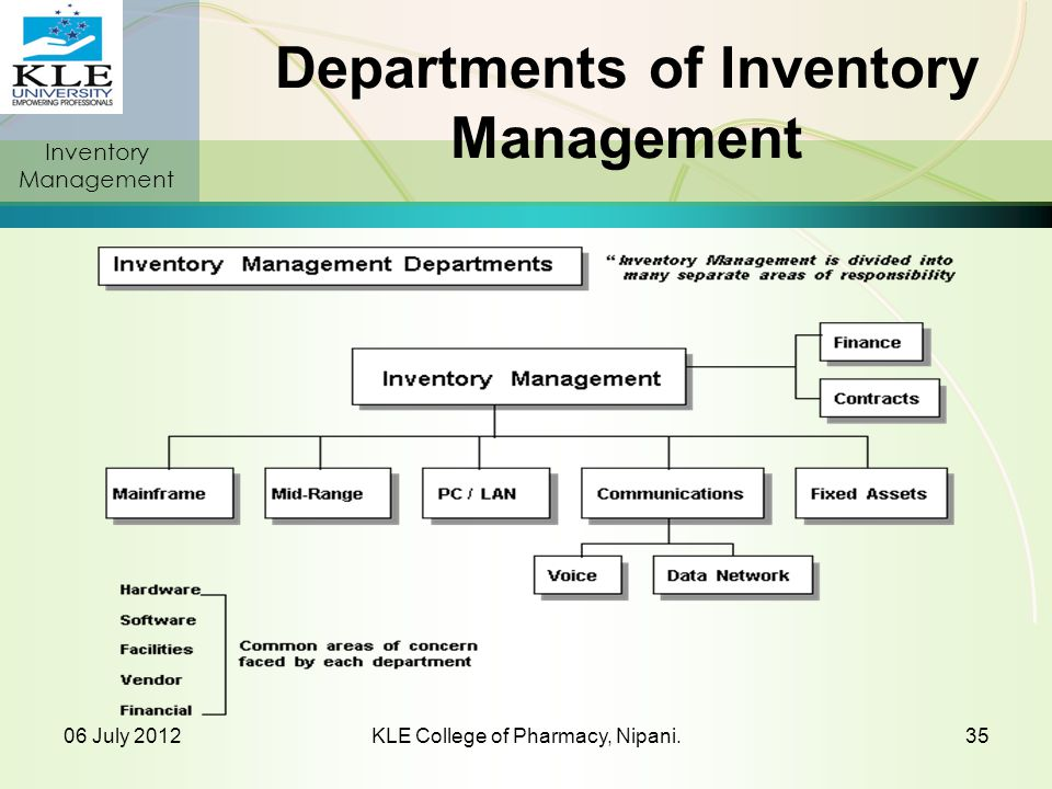Departments of Inventory Management