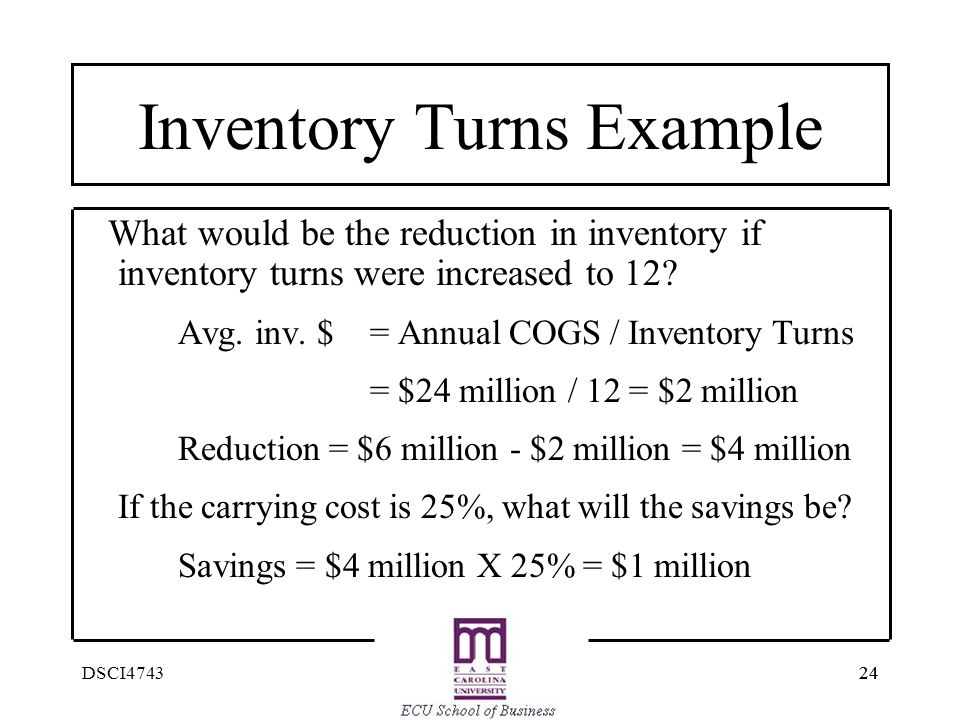 Inventory Turns Example