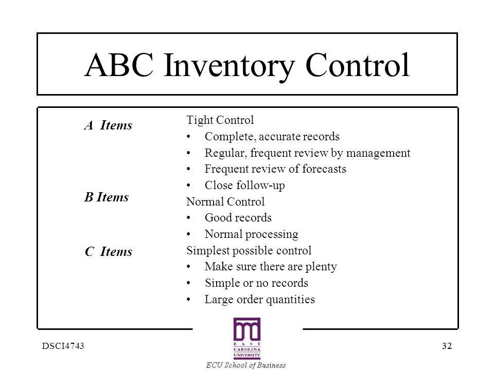 ABC Inventory Control A Items B Items C Items Tight Control