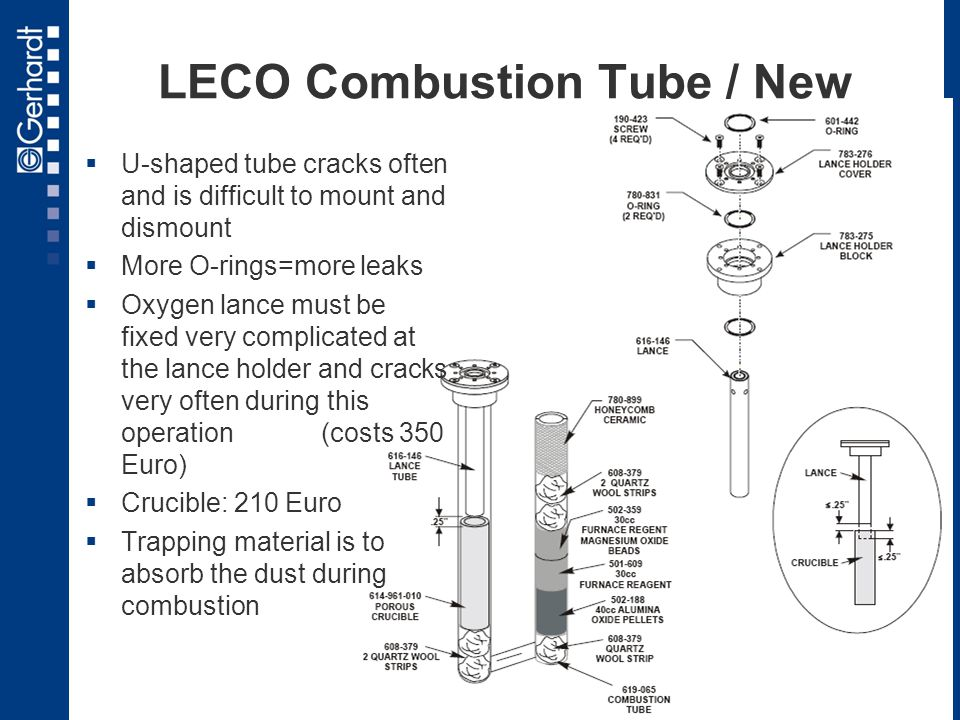 LECO Combustion Tube / New