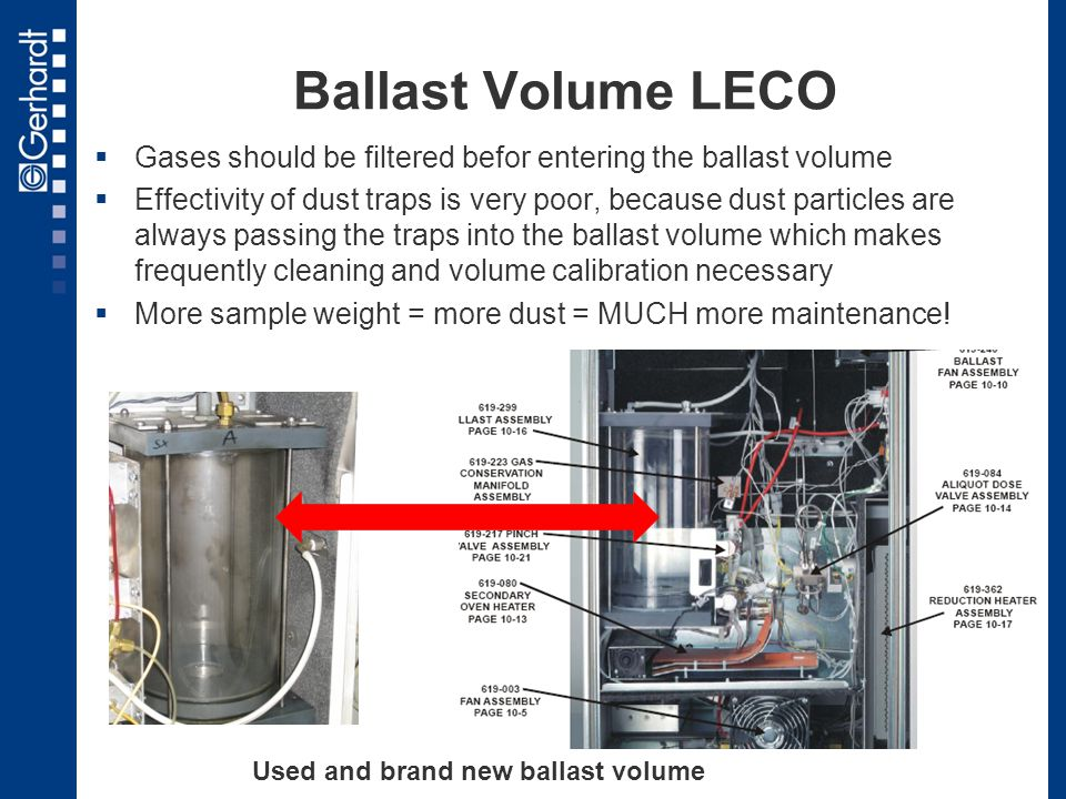 Ballast Volume LECO Gases should be filtered befor entering the ballast volume.