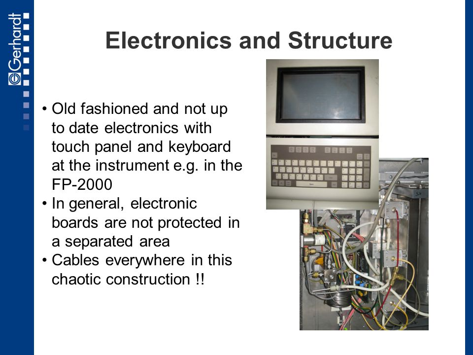 Electronics and Structure