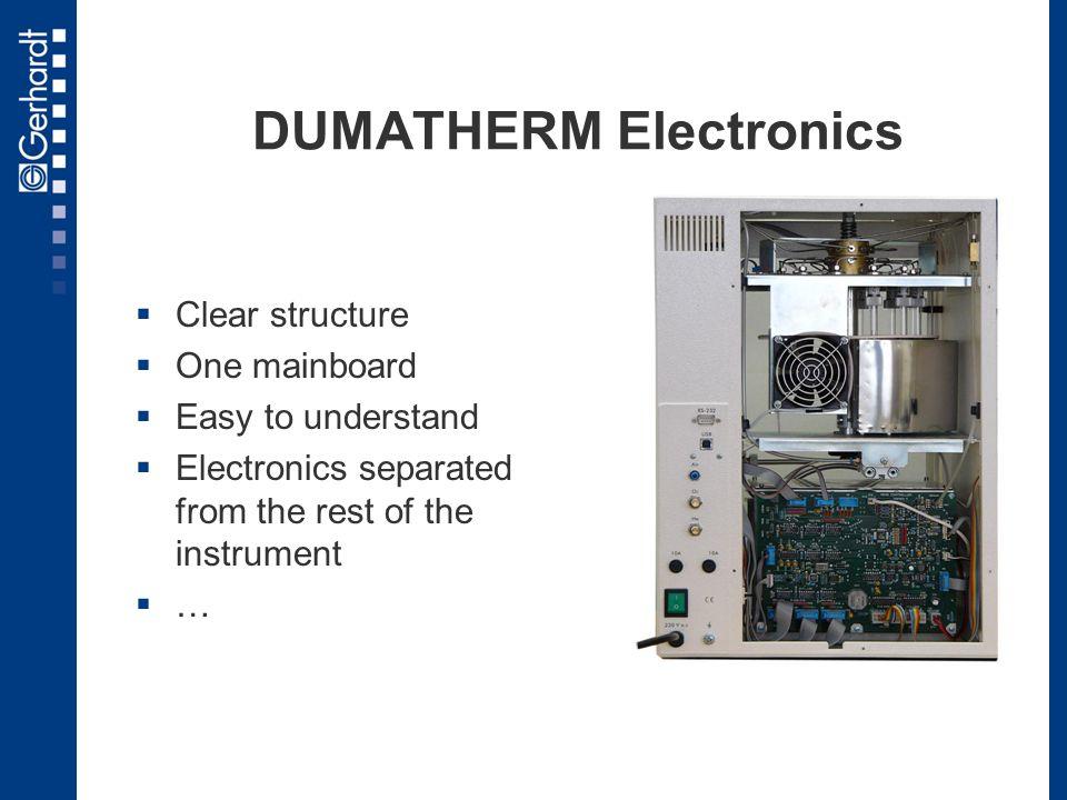 DUMATHERM Electronics
