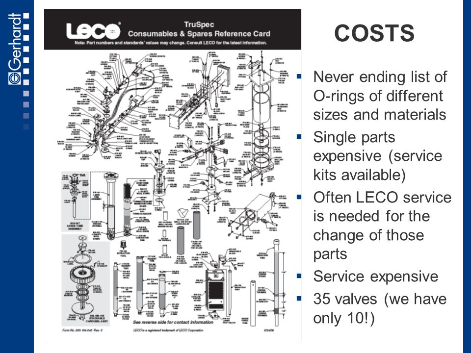 COSTS Never ending list of O-rings of different sizes and materials