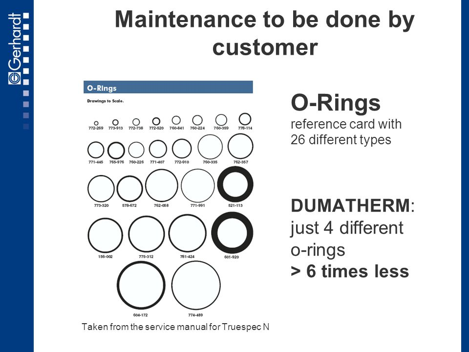 Maintenance to be done by customer