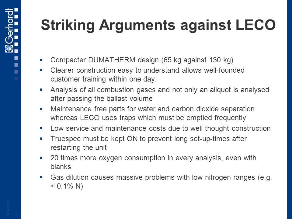 Striking Arguments against LECO