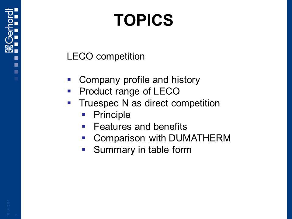 TOPICS LECO competition Company profile and history