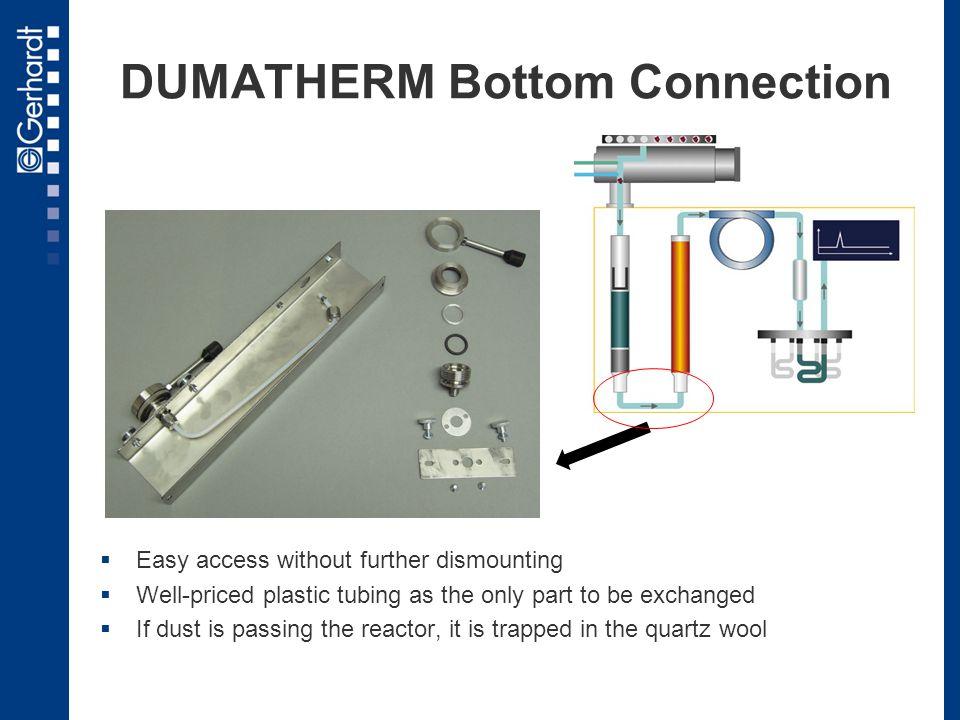 DUMATHERM Bottom Connection