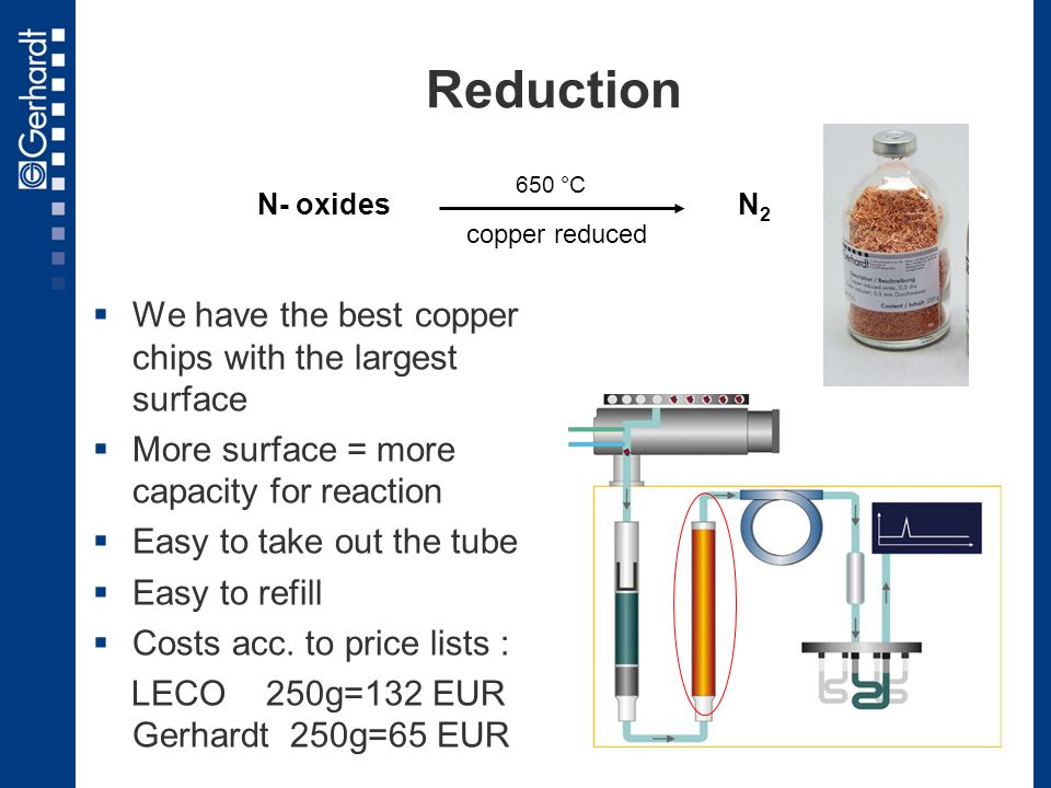 Reduction We have the best copper chips with the largest surface