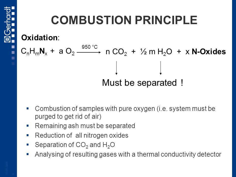 COMBUSTION PRINCIPLE Must be separated ! Oxidation: CnHmNx + a O2
