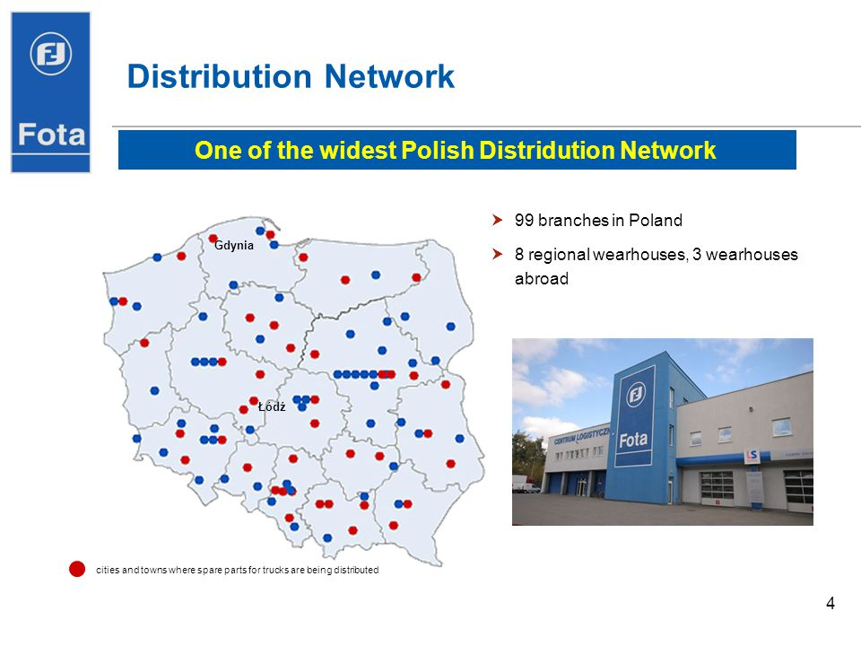 One of the widest Polish Distridution Network