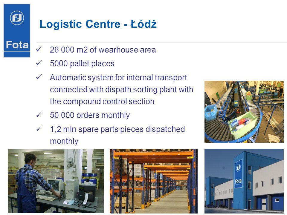 Logistic Centre - Łódź 26 000 m2 of wearhouse area 5000 pallet places