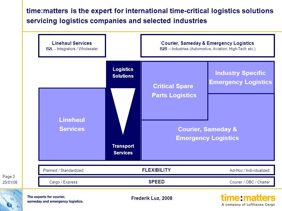 Courier, Sameday & Emergency Logistics