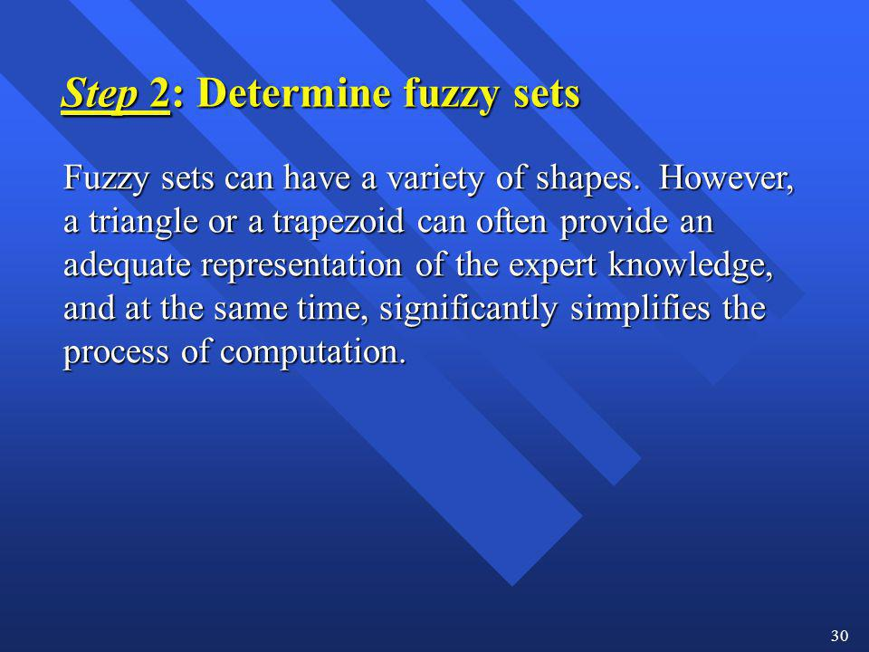 Step 2: Determine fuzzy sets