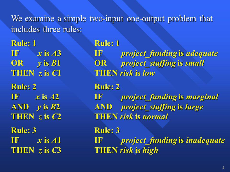 IF x is A3 IF project_funding is adequate